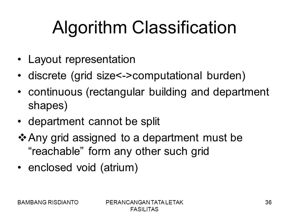 BAMBANG RISDIANTOPERANCANGAN TATA LETAK FASILITAS 36 Algorithm Classification Layout representation discrete (grid size computational burden) continuo
