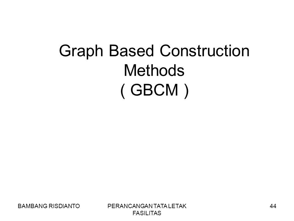 BAMBANG RISDIANTOPERANCANGAN TATA LETAK FASILITAS 44 Graph Based Construction Methods ( GBCM )