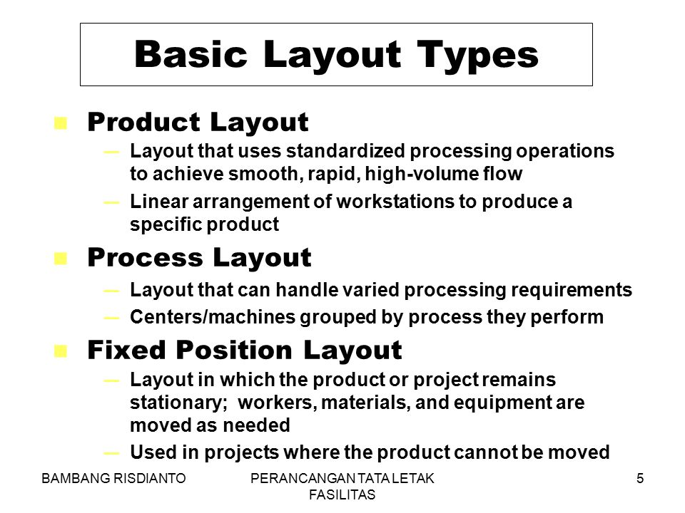 BAMBANG RISDIANTOPERANCANGAN TATA LETAK FASILITAS 5 Basic Layout Types Product Layout — Layout that uses standardized processing operations to achieve