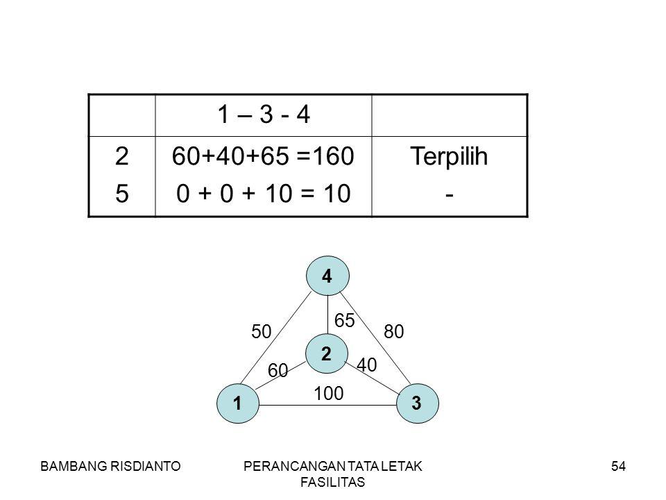 BAMBANG RISDIANTOPERANCANGAN TATA LETAK FASILITAS 54 1 – 3 - 4 2525 60+40+65 =160 0 + 0 + 10 = 10 Terpilih - 13 4 50 100 80 2 65 40 60