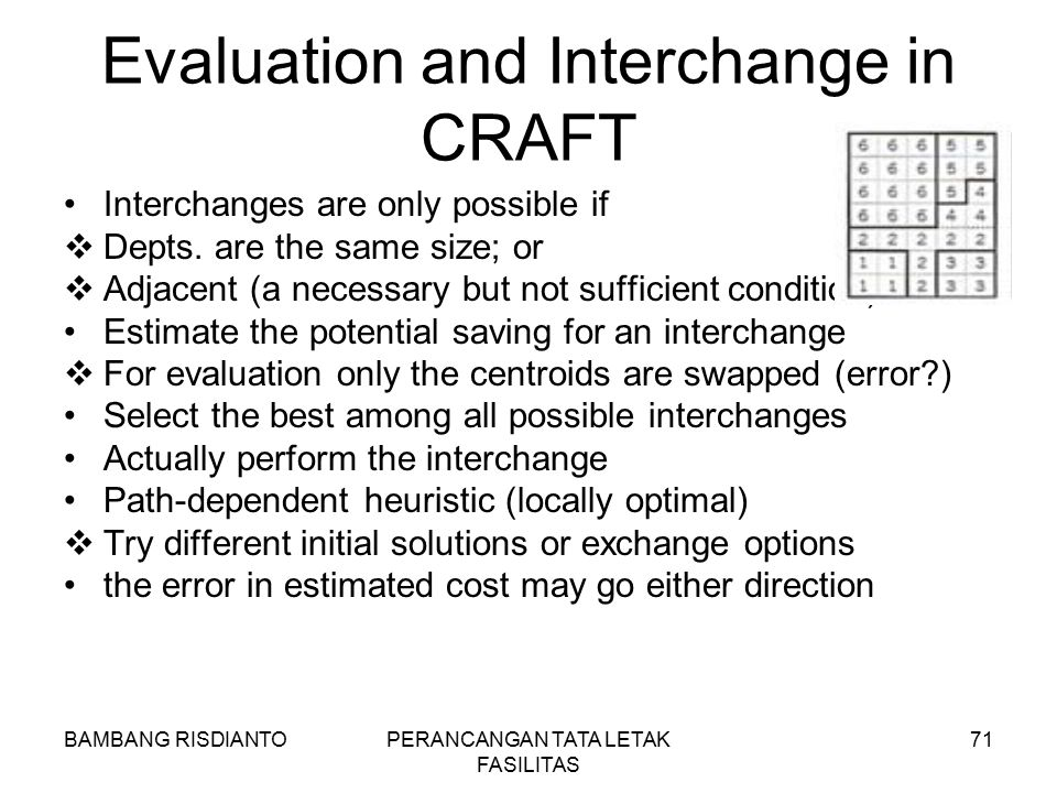 BAMBANG RISDIANTOPERANCANGAN TATA LETAK FASILITAS 71 Evaluation and Interchange in CRAFT Interchanges are only possible if  Depts. are the same size;