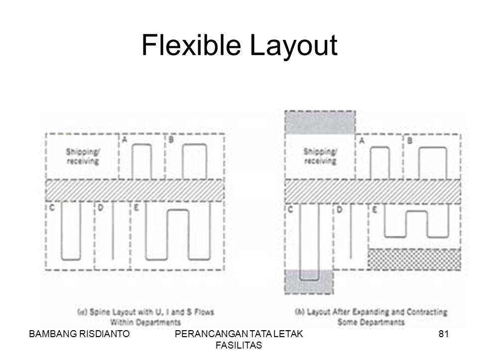 BAMBANG RISDIANTOPERANCANGAN TATA LETAK FASILITAS 81 Flexible Layout