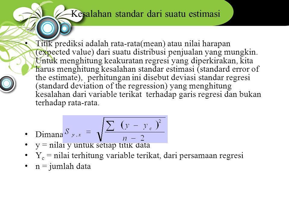Kesalahan standar dari suatu estimasi Titik prediksi adalah rata-rata(mean) atau nilai harapan (expected value) dari suatu distribusi penjualan yang m