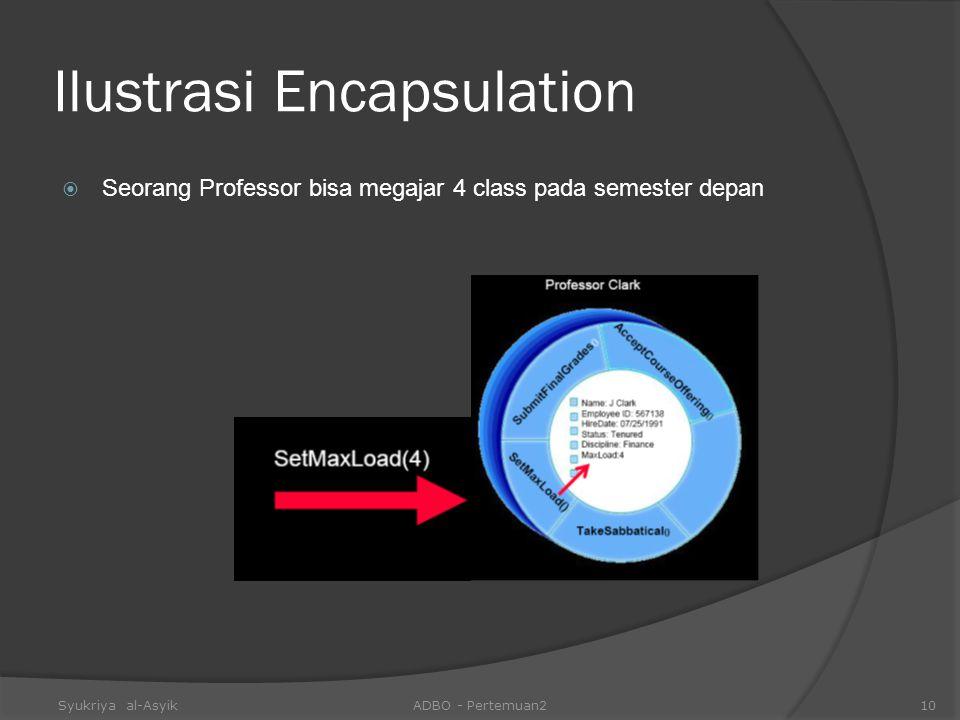 Ilustrasi Encapsulation  Seorang Professor bisa megajar 4 class pada semester depan Syukriya al-AsyikADBO - Pertemuan210
