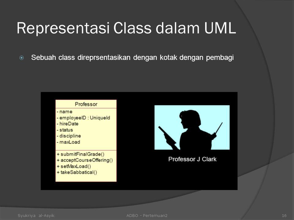 Representasi Class dalam UML  Sebuah class direprsentasikan dengan kotak dengan pembagi Syukriya al-AsyikADBO - Pertemuan216