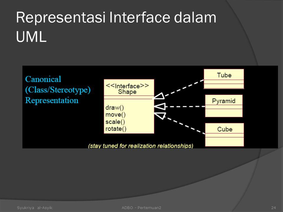 Representasi Interface dalam UML Syukriya al-AsyikADBO - Pertemuan224