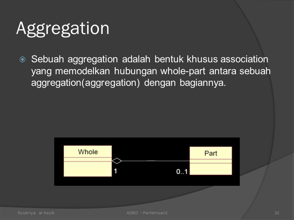 Aggregation  Sebuah aggregation adalah bentuk khusus association yang memodelkan hubungan whole-part antara sebuah aggregation(aggregation) dengan ba