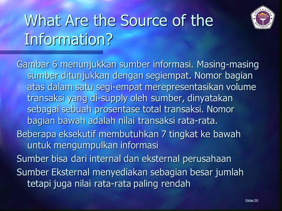 What Are the Source of the Information? Gambar 6 menunjukkan sumber informasi. Masing-masing sumber ditunjukkan dengan segiempat. Nomor bagian atas da