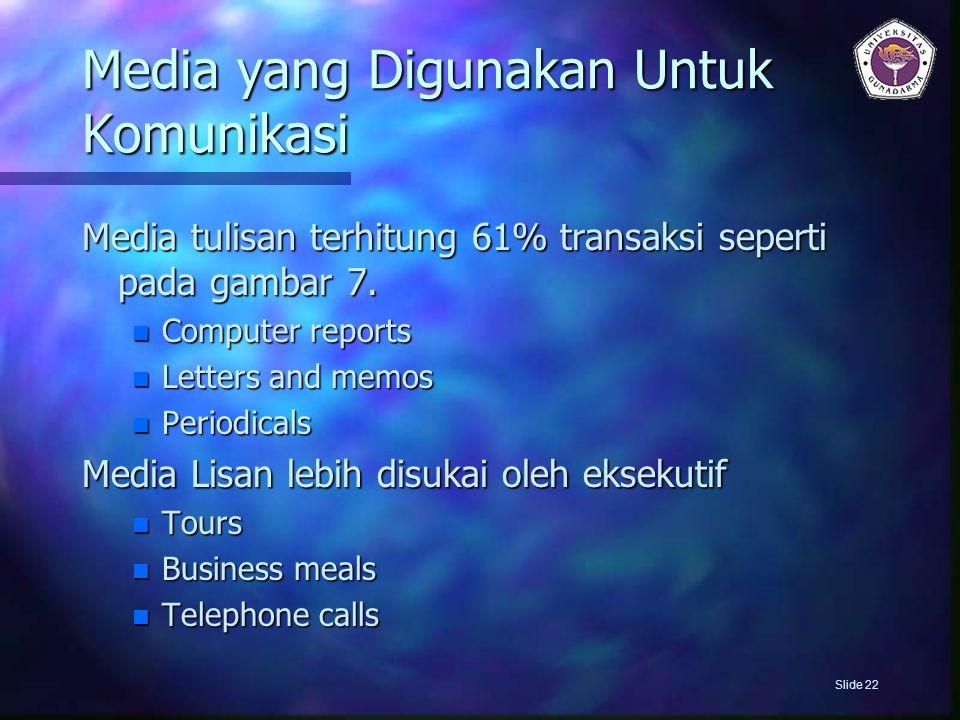 Media yang Digunakan Untuk Komunikasi Media tulisan terhitung 61% transaksi seperti pada gambar 7. Computer reports Computer reports Letters and memos