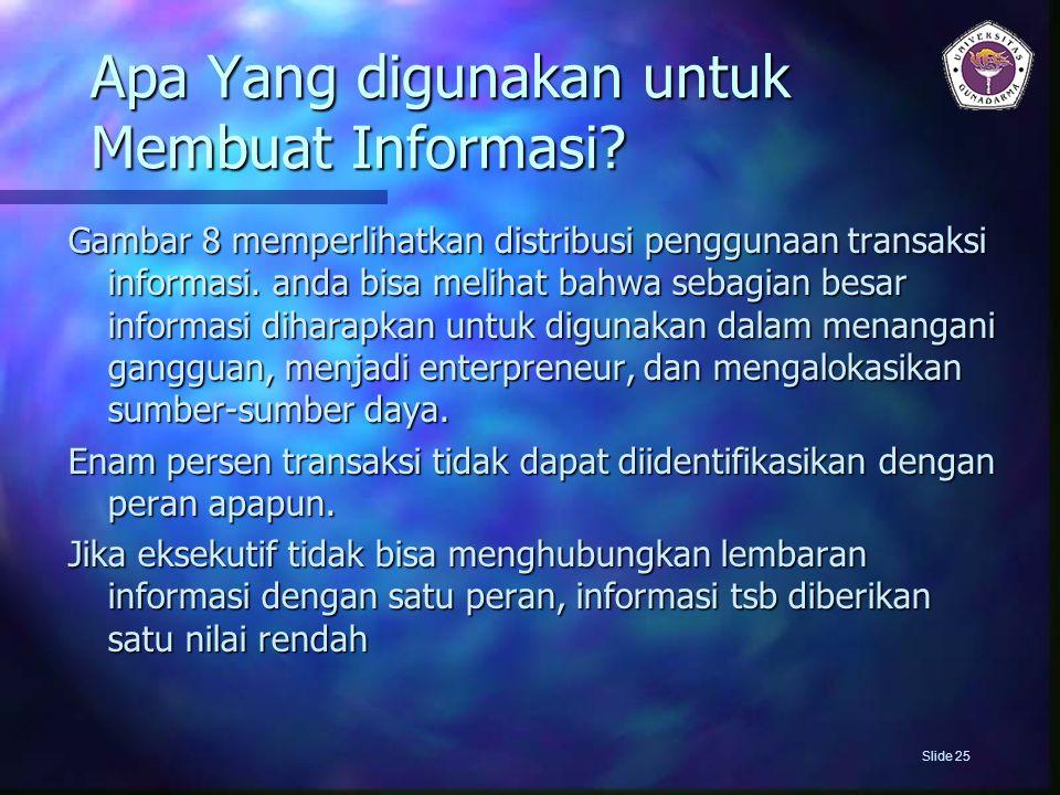 Apa Yang digunakan untuk Membuat Informasi? Gambar 8 memperlihatkan distribusi penggunaan transaksi informasi. anda bisa melihat bahwa sebagian besar