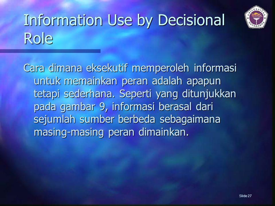 Cara dimana eksekutif memperoleh informasi untuk memainkan peran adalah apapun tetapi sederhana. Seperti yang ditunjukkan pada gambar 9, informasi ber