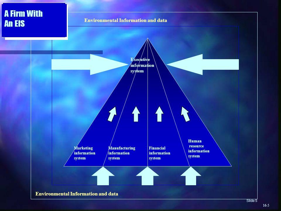 Slide 26 Disturbance handler (.42) Entrepreneur (.32) Resource allocator (.17) Unknown (.06) Negotiator (.03) Information Use by Decisional Role