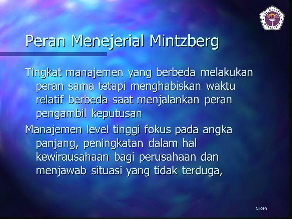 Peran Menejerial Mintzberg Tingkat manajemen yang berbeda melakukan peran sama tetapi menghabiskan waktu relatif berbeda saat menjalankan peran pengam