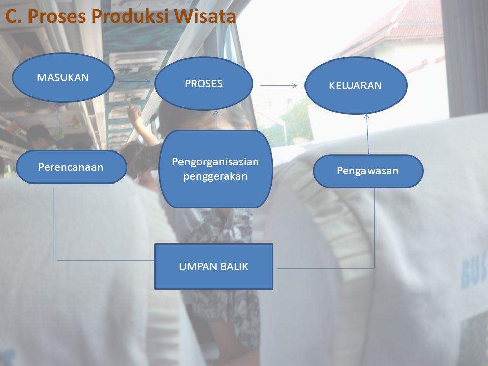 C. Proses Produksi Wisata MASUKAN PROSES KELUARAN Perencanaan Pengorganisasian penggerakan Pengawasan UMPAN BALIK