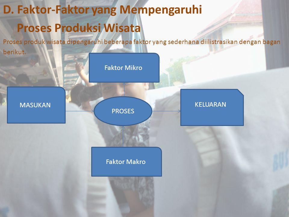 D. Faktor-Faktor yang Mempengaruhi Proses Produksi Wisata Proses produk wisata dipengaruhi beberapa faktor yang sederhana diilistrasikan dengan bagan