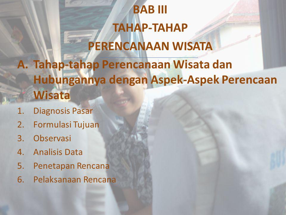 BAB III TAHAP-TAHAP PERENCANAAN WISATA A.Tahap-tahap Perencanaan Wisata dan Hubungannya dengan Aspek-Aspek Perencaan Wisata 1.Diagnosis Pasar 2.Formul