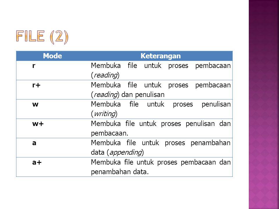 ModeKeterangan r Membuka file untuk proses pembacaan (reading) r+ Membuka file untuk proses pembacaan (reading) dan penulisan w Membuka file untuk proses penulisan (writing) w+ Membuka file untuk proses penulisan dan pembacaan.