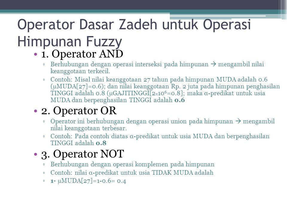 1. Operator AND ▫Berhubungan dengan operasi interseksi pada himpunan  mengambil nilai keanggotaan terkecil. ▫Contoh: Misal nilai keanggotaan 27 tahun