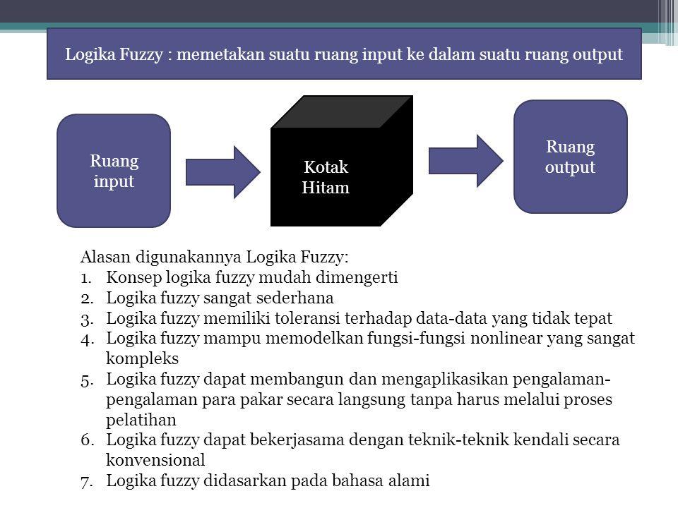 Logika Fuzzy : memetakan suatu ruang input ke dalam suatu ruang output Ruang input Ruang output Kotak Hitam Alasan digunakannya Logika Fuzzy: 1.Konsep
