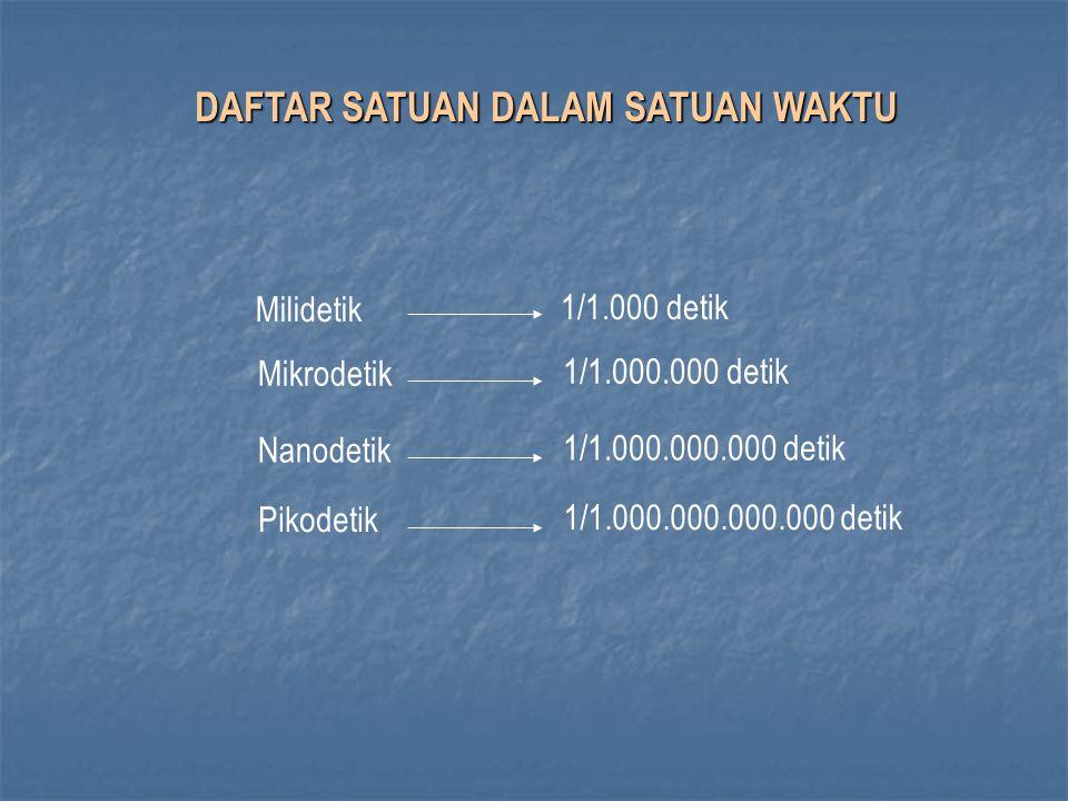 Milidetik 1/1.000 detik Mikrodetik 1/1.000.000 detik Nanodetik 1/1.000.000.000 detik Pikodetik 1/1.000.000.000.000 detik DAFTAR SATUAN DALAM SATUAN WAKTU