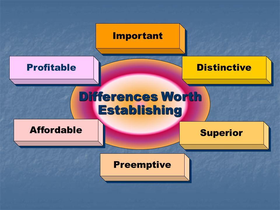 B Posisioning adalah tindakan merancang penawaran dan citra adalah tindakan merancang penawaran dan citra pemasaran sehingga menempati suatu posisi pemasaran sehingga menempati suatu posisi kompetitif yang berarti dan berbeda dalam kompetitif yang berarti dan berbeda dalam pemikiran konsumen sasarannya.