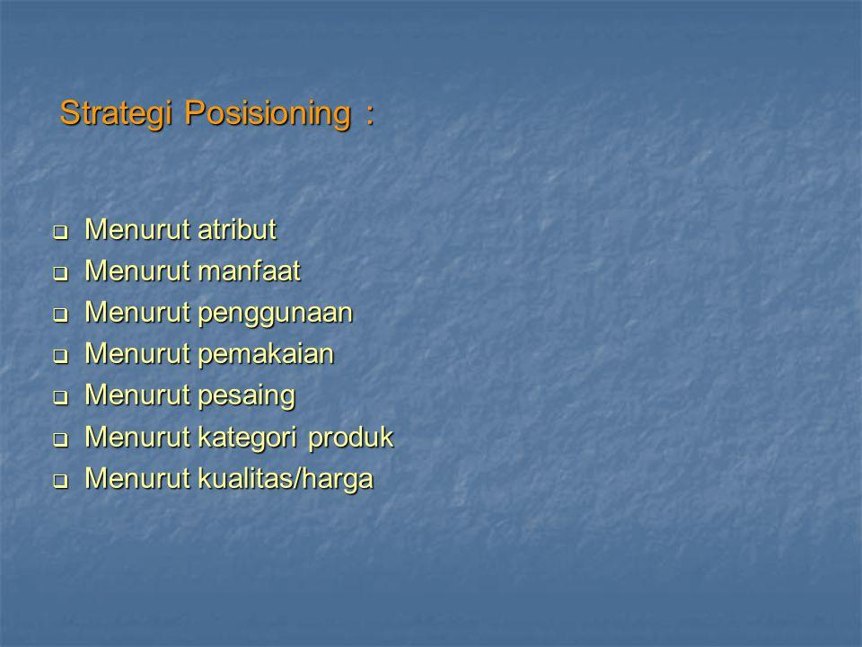 Strategi Posisioning :  Menurut atribut  Menurut manfaat  Menurut penggunaan  Menurut pemakaian  Menurut pesaing  Menurut kategori produk  Menu