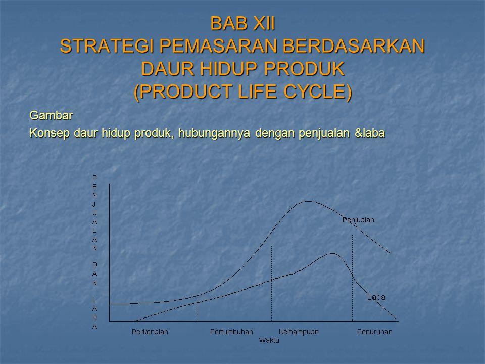 Strategi pemasaran dalam tahap perkenalan Price Low HighPromotionHighLow Rapid-skimmingstrategySlow-skimmingstrategy Rapid-penetrationstrategy Slow-penetrationstrategy