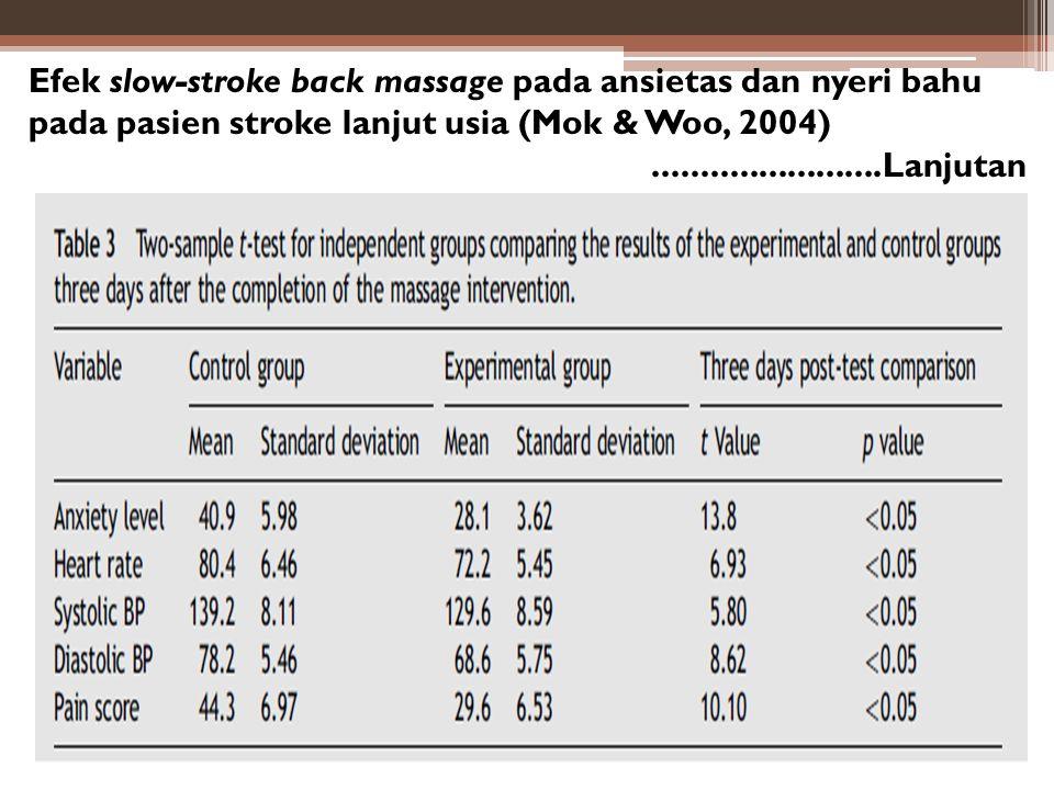 Efek slow-stroke back massage pada ansietas dan nyeri bahu pada pasien stroke lanjut usia (Mok & Woo, 2004)........................Lanjutan