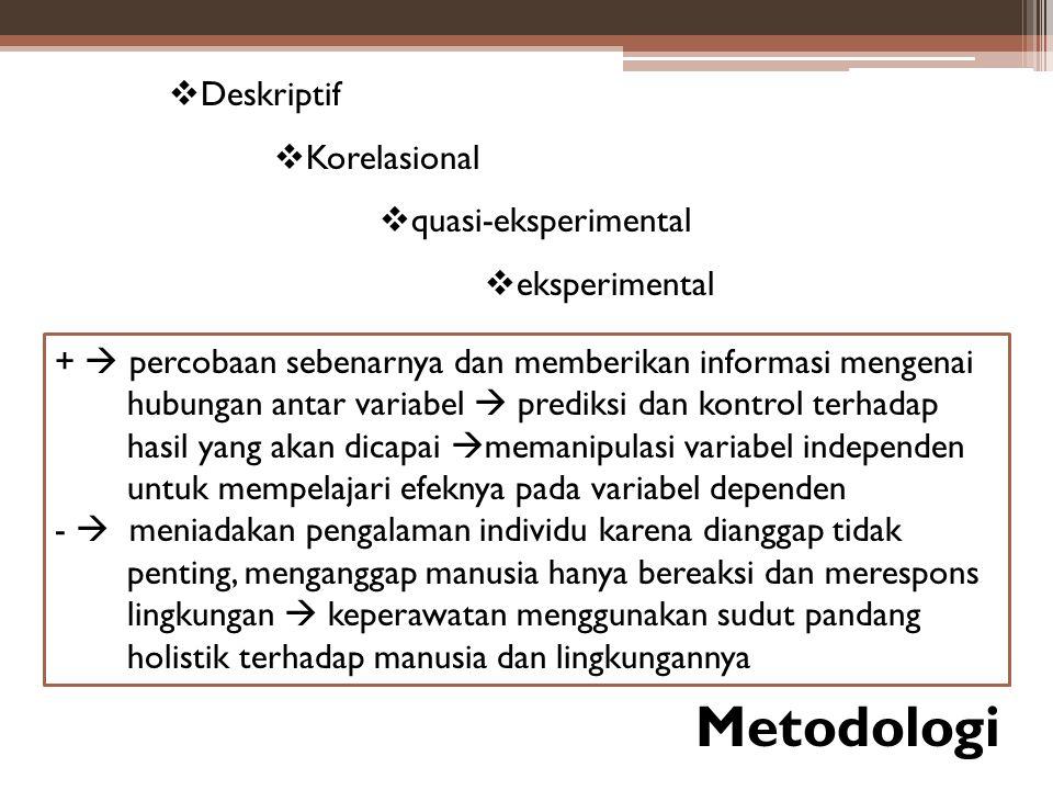 Metodologi +  percobaan sebenarnya dan memberikan informasi mengenai hubungan antar variabel  prediksi dan kontrol terhadap hasil yang akan dicapai