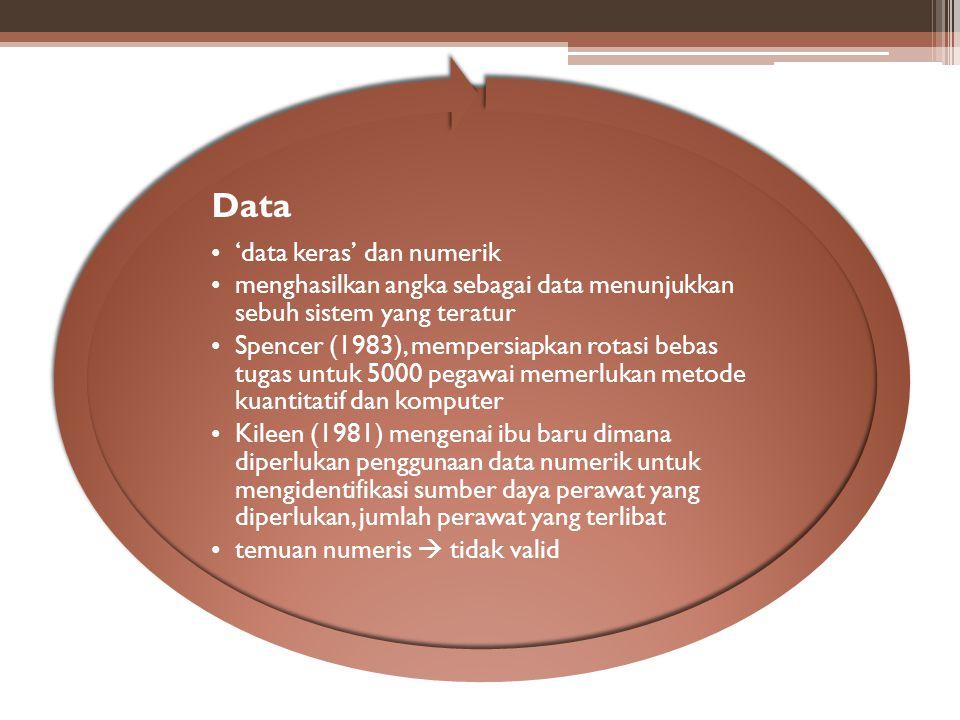Data 'data keras' dan numerik menghasilkan angka sebagai data menunjukkan sebuh sistem yang teratur Spencer (1983), mempersiapkan rotasi bebas tugas u