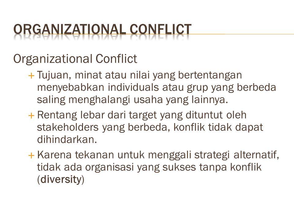 Organizational Conflict  Tujuan, minat atau nilai yang bertentangan menyebabkan individuals atau grup yang berbeda saling menghalangi usaha yang lain
