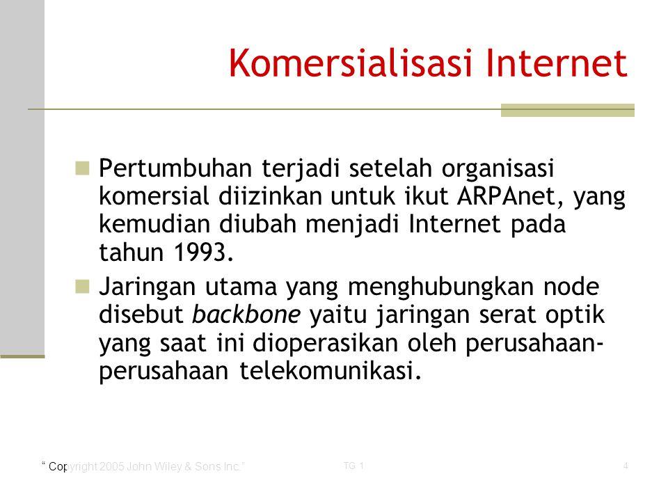 Copyright 2005 John Wiley & Sons Inc. TG 14 Komersialisasi Internet Pertumbuhan terjadi setelah organisasi komersial diizinkan untuk ikut ARPAnet, yang kemudian diubah menjadi Internet pada tahun 1993.