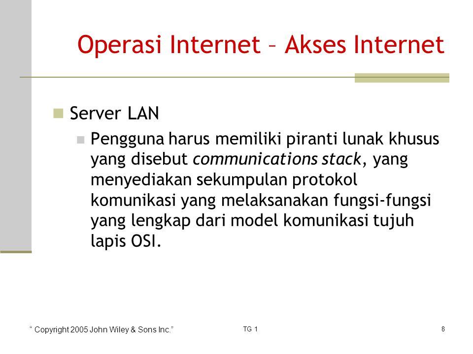 Copyright 2005 John Wiley & Sons Inc. TG 18 Operasi Internet – Akses Internet Server LAN Pengguna harus memiliki piranti lunak khusus yang disebut communications stack, yang menyediakan sekumpulan protokol komunikasi yang melaksanakan fungsi-fungsi yang lengkap dari model komunikasi tujuh lapis OSI.