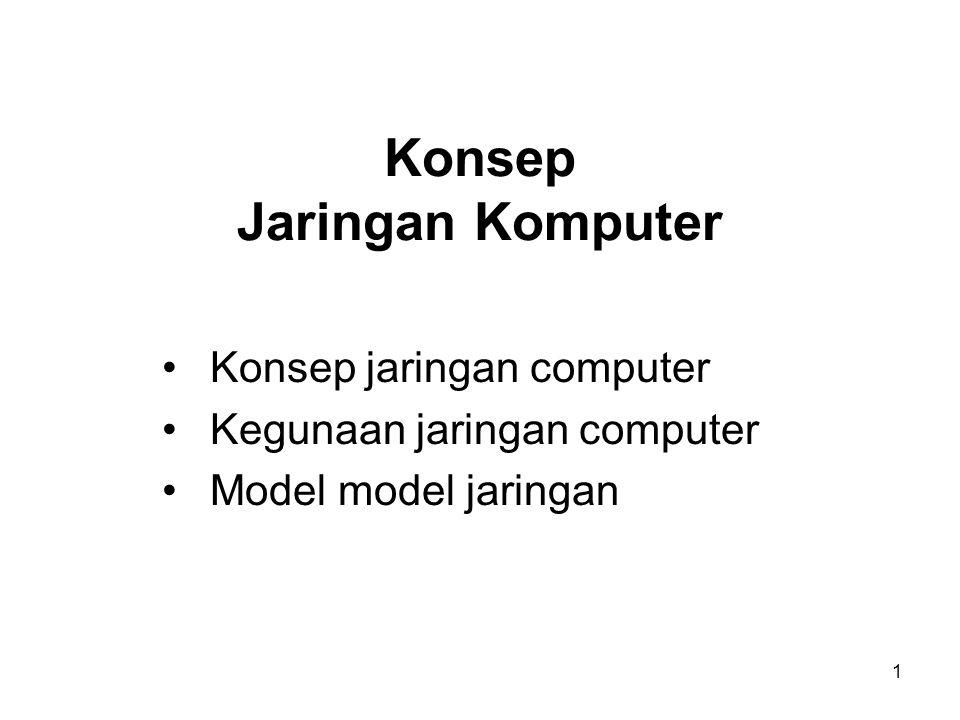 1 Konsep jaringan computer Kegunaan jaringan computer Model model jaringan Konsep Jaringan Komputer