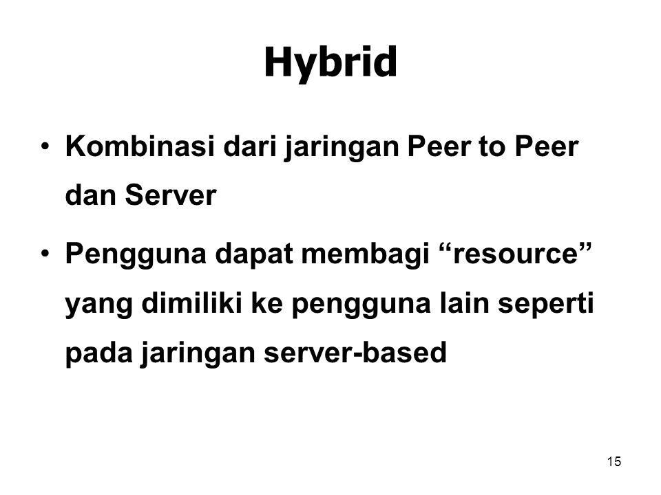 """15 Hybrid Kombinasi dari jaringan Peer to Peer dan Server Pengguna dapat membagi """"resource"""" yang dimiliki ke pengguna lain seperti pada jaringan serve"""