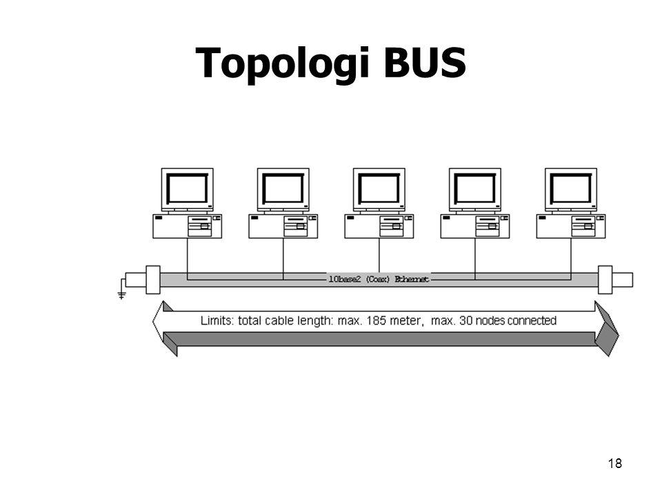 18 Topologi BUS