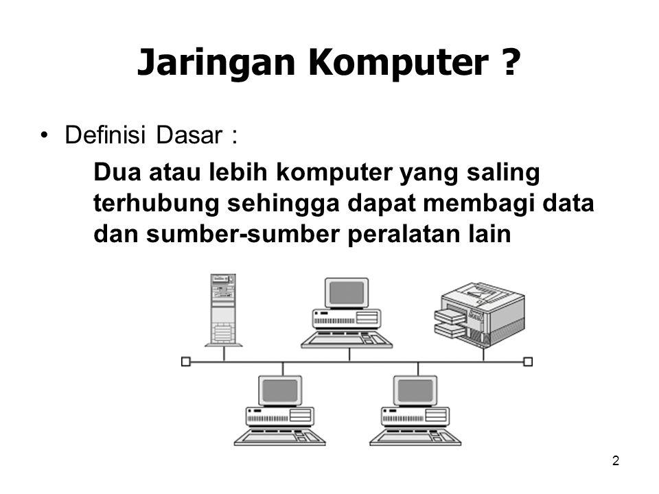 2 Jaringan Komputer ? Definisi Dasar : Dua atau lebih komputer yang saling terhubung sehingga dapat membagi data dan sumber-sumber peralatan lain