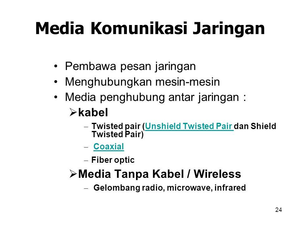 24 Media Komunikasi Jaringan Pembawa pesan jaringan Menghubungkan mesin-mesin Media penghubung antar jaringan :  kabel  Twisted pair (Unshield Twist