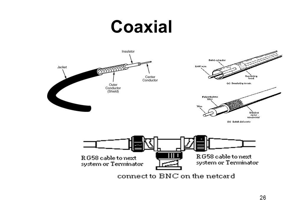26 Coaxial