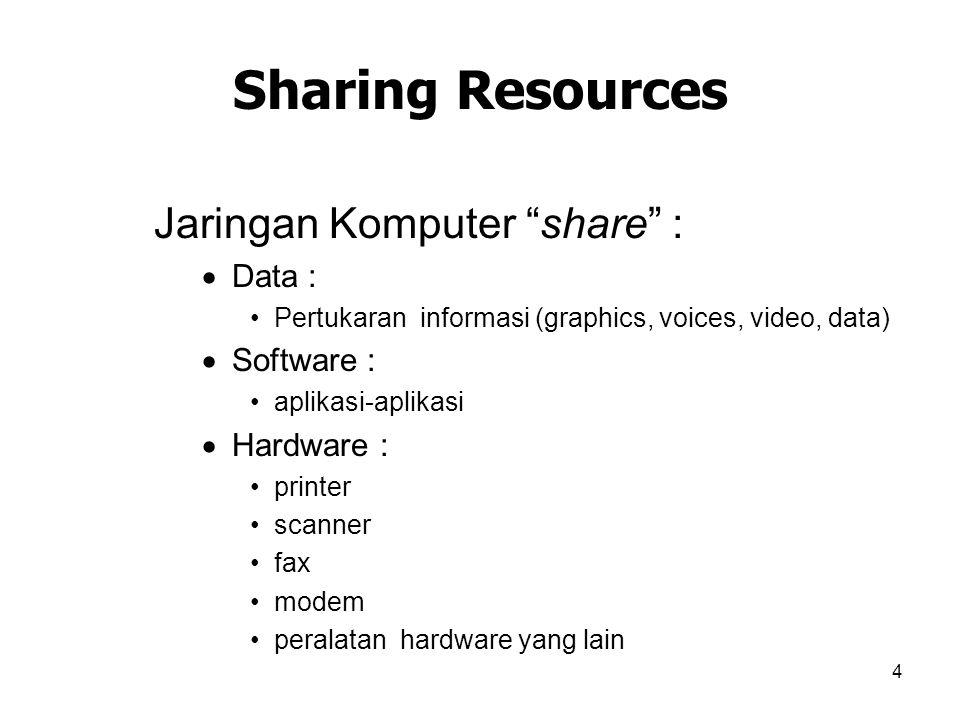 5 Resource Sharring : Print Server