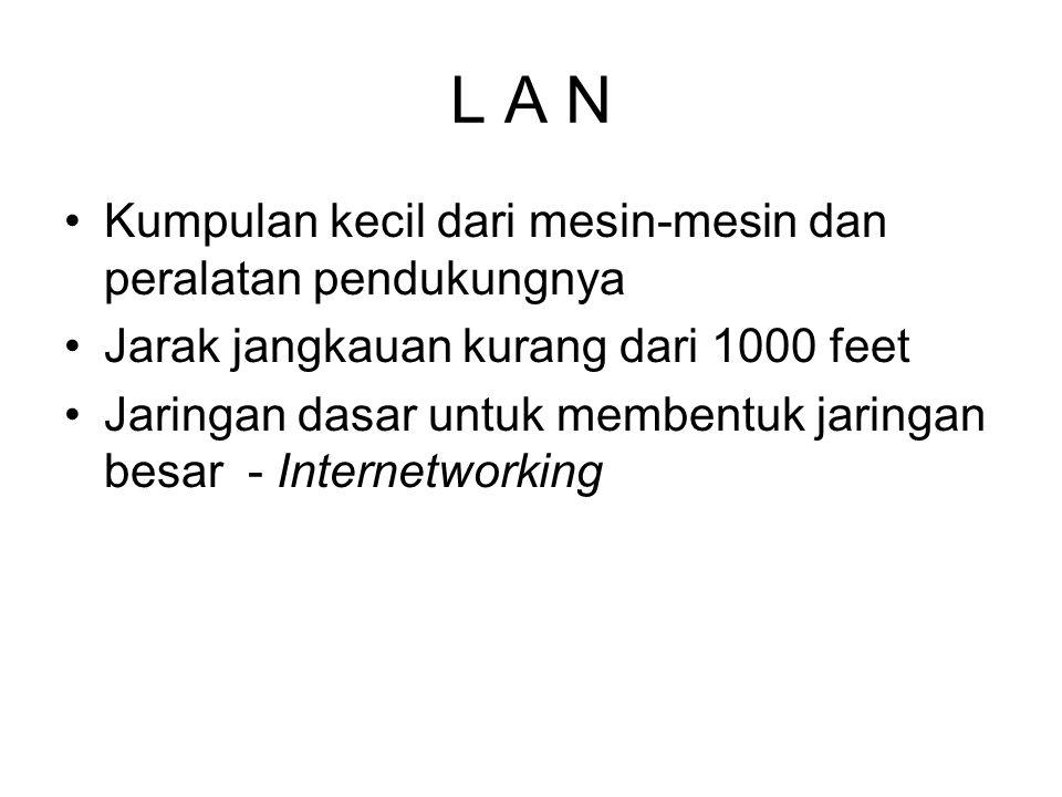 M A N Teknologi MAN yang menghubungkan beberapa jaringan LAN Menghubungkan beberapa tempat atau region yang berbeda