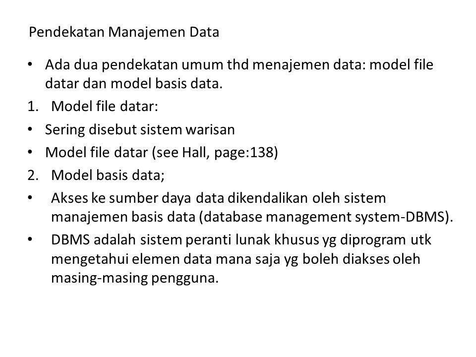Sistem Basis Data Terpusat Setiap DBMS memiliki keunikan masing-masing dalam memenuhi tujuan ini, namun fitur-fitur yg umum adalah sbb: 1.Pengembangan program 2.Pembuatan cadangan dan pemulihan 3.Pelaporan penggunaan basis data 4.Akses basis data 5.Bahasa definisi data 6.Tampilan basis data: tampilan konseptual/tampilan logis, tampilan eksternal/tampilan pengguna.\ 7.Tampilan internal/tampilan fisik.