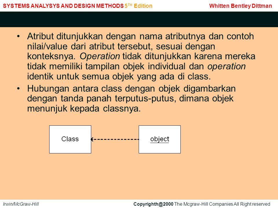 Atribut ditunjukkan dengan nama atributnya dan contoh nilai/value dari atribut tersebut, sesuai dengan konteksnya.