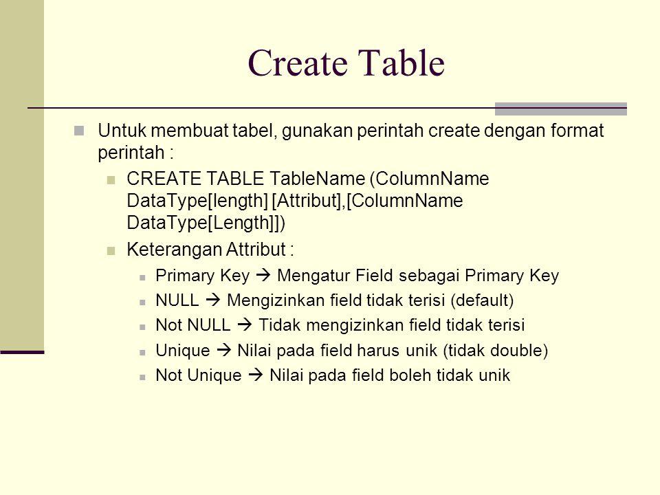 Create Table Untuk membuat tabel, gunakan perintah create dengan format perintah : CREATE TABLE TableName (ColumnName DataType[length] [Attribut],[Col
