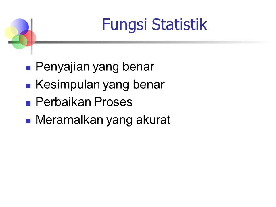 Penyajian yang benar Kesimpulan yang benar Perbaikan Proses Meramalkan yang akurat Fungsi Statistik