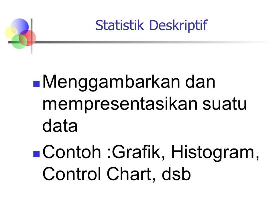 Statistik Deskriptif Menggambarkan dan mempresentasikan suatu data Contoh :Grafik, Histogram, Control Chart, dsb