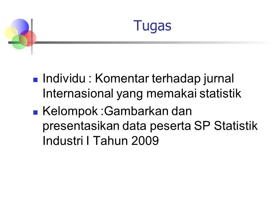 Tugas Individu : Komentar terhadap jurnal Internasional yang memakai statistik Kelompok :Gambarkan dan presentasikan data peserta SP Statistik Industr