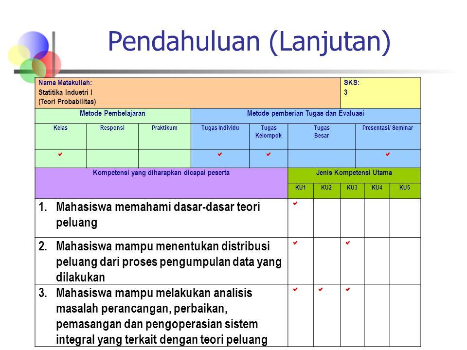 Pendahuluan (Lanjutan) Nama Matakuliah: Statitika Industri I (Teori Probabilitas) SKS: 3 Metode PembelajaranMetode pemberian Tugas dan Evaluasi KelasR
