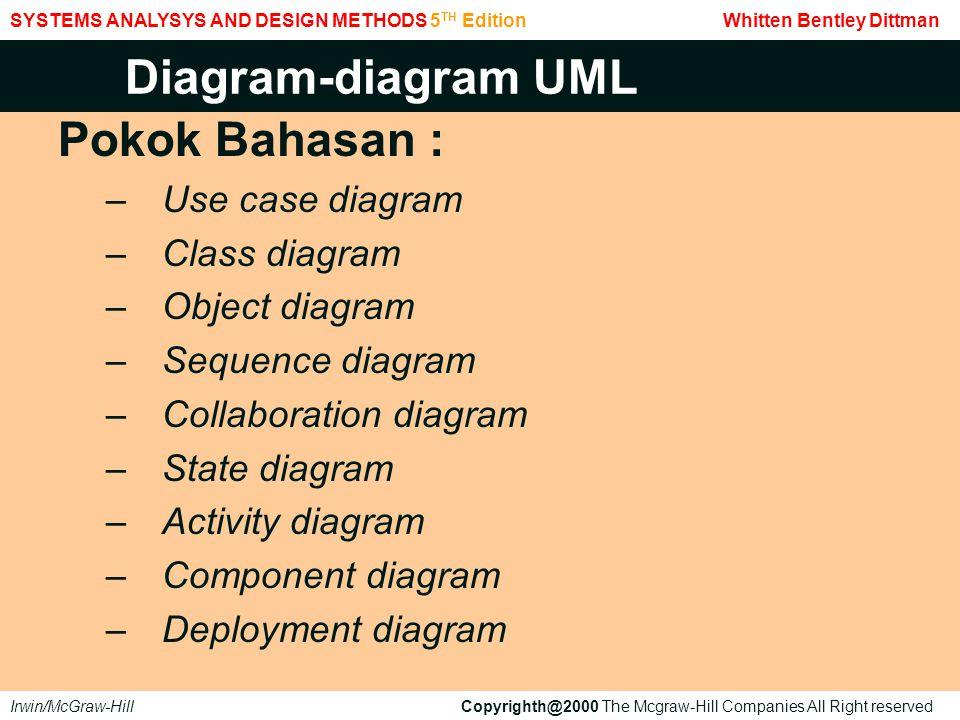 Pokok Bahasan : –Use case diagram –Class diagram –Object diagram –Sequence diagram –Collaboration diagram –State diagram –Activity diagram –Component