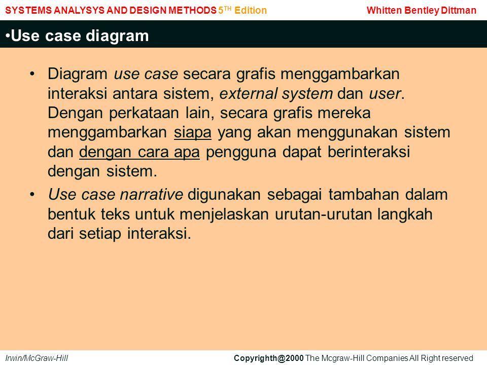 Diagram use case secara grafis menggambarkan interaksi antara sistem, external system dan user. Dengan perkataan lain, secara grafis mereka menggambar